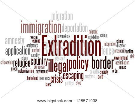 Extradition, Word Cloud Concept 8
