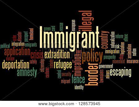 Immigrant, Word Cloud Concept