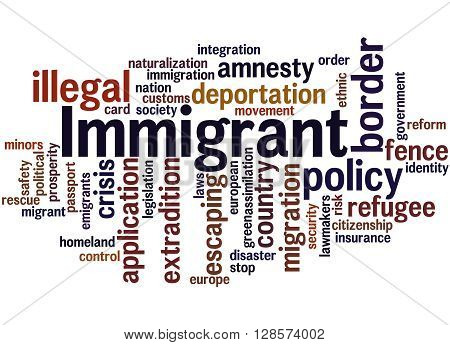 Immigrant, Word Cloud Concept 3