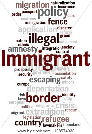 Immigrant, Word Cloud Concept 4