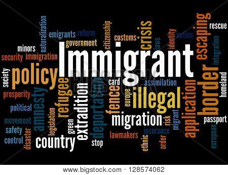 Immigrant, Word Cloud Concept 7