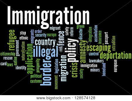 Immigration, Word Cloud Concept 3