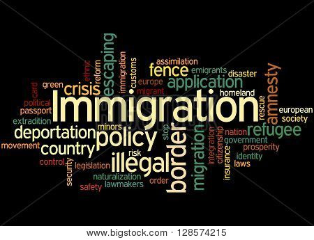 Immigration, Word Cloud Concept 9