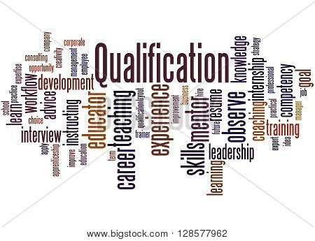 Qualification, Word Cloud Concept 6
