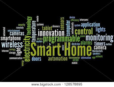 Smart Home, Word Cloud Concept 5