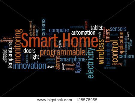 Smart Home, Word Cloud Concept 7