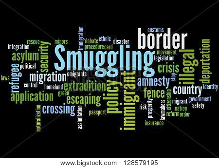 Smuggling, Word Cloud Concept