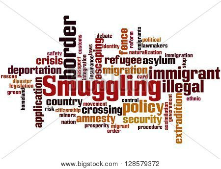 Smuggling, Word Cloud Concept 9