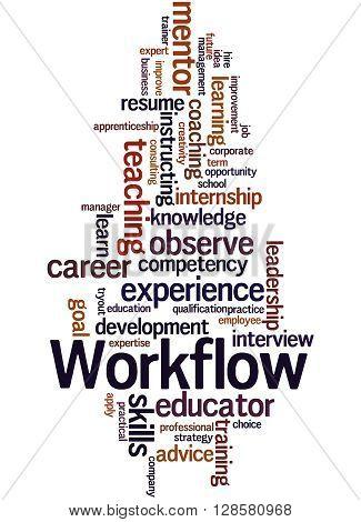 Workflow, Word Cloud Concept 6