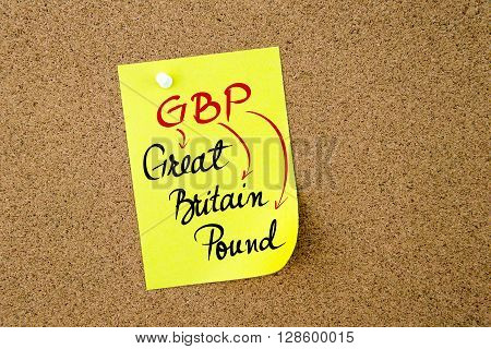 Business Acronym Gbp Great Britain Pound