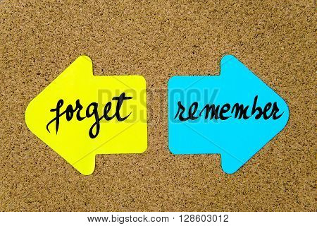 Message Forget Versus Remember