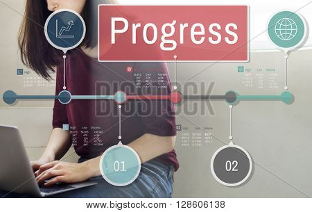 Progress Improvement Investment Mission Development Concept