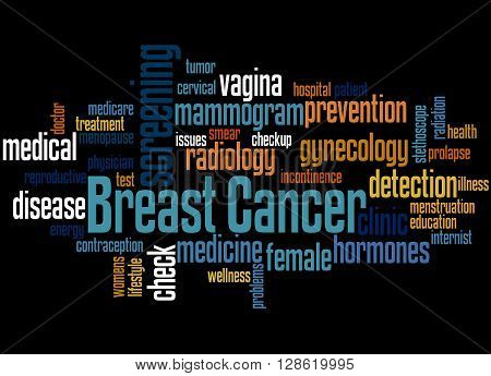 Breast Cancer, Word Cloud Concept 7