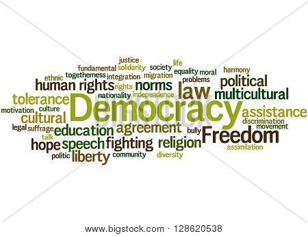 Democracy, Word Cloud Concept 2