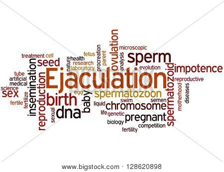 Ejaculation, Word Cloud Concept 4