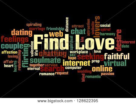 Find Love, Word Cloud Concept 7