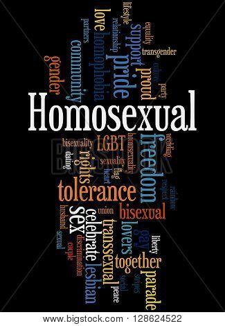 Homosexual, Word Cloud Concept