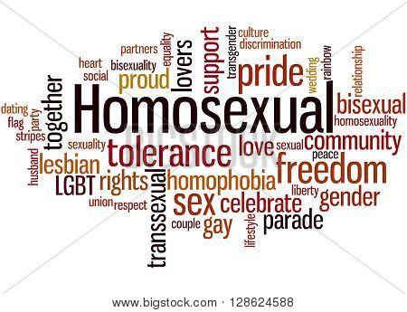 Homosexual, Word Cloud Concept 4