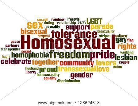 Homosexual, Word Cloud Concept 6