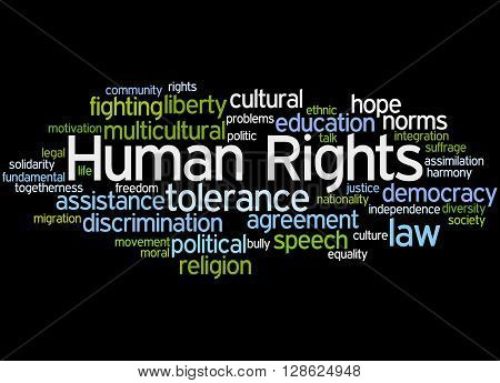 Human Rights, Word Cloud Concept 2