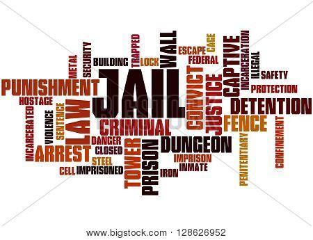 Jail, Word Cloud Concept 2