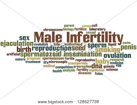 Male Infertility, Word Cloud Concept