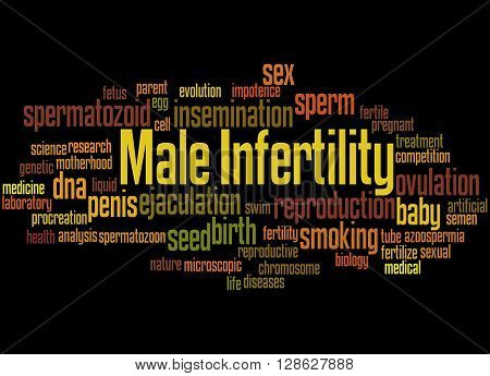Male Infertility, Word Cloud Concept 3