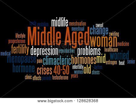 Middle Aged Woman, Word Cloud Concept 6