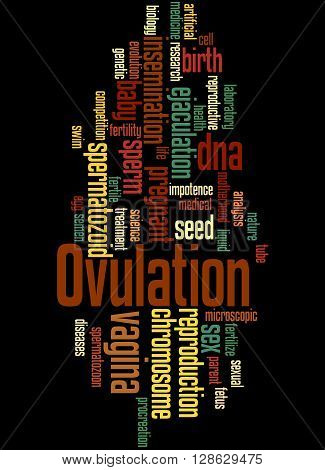 Ovulation, Word Cloud Concept 8