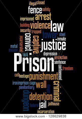 Prison, Word Cloud Concept