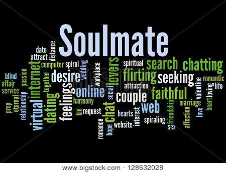 Soulmate, Word Cloud Concept 6