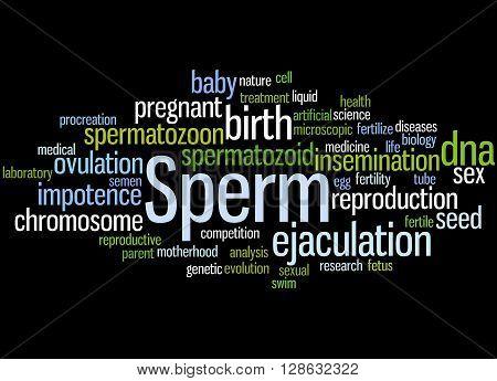 Sperm, Word Cloud Concept 3