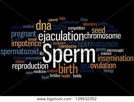 Sperm, Word Cloud Concept 5