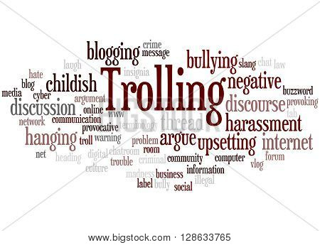 Trolling, Word Cloud Concept 3