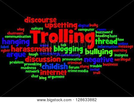 Trolling, Word Cloud Concept 5