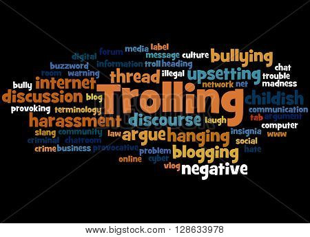 Trolling, Word Cloud Concept 9