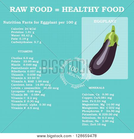 Nutrition facts for eggplant in flat style