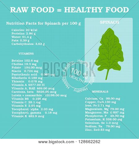 Nutrition facts for spinach in flat style
