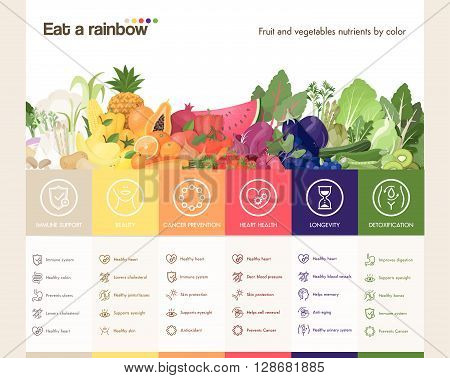 Eat a rainbow of fruits and vegetables infographic with fruits and vegetables composition and colors benefits with icons set