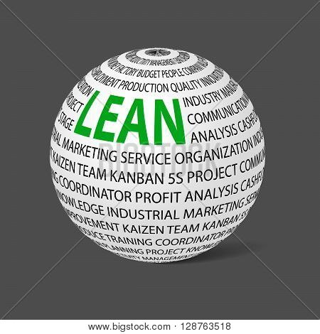 Ball with word Lean. Ball filled by other words related with lean concept.