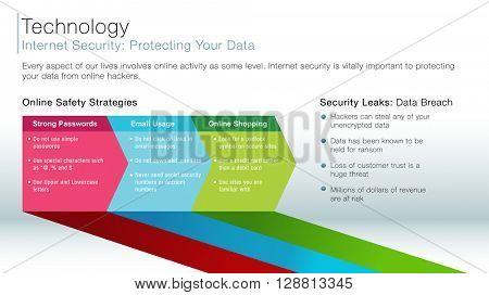 An image of a Internet Security information slide.