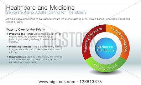 An image of a caring for the elderly information slide.