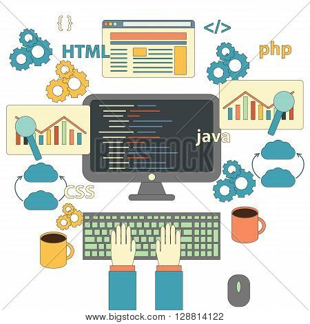 Vector illustration with flat outline programming coding concept. Computer coffee programmer hands code cloud. Development or programming flat illustration. Vector computer technology service