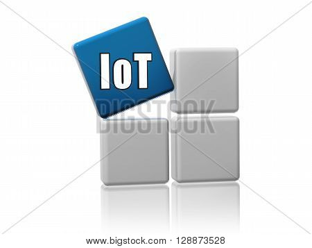 iot sign internet of things - 3d blue cube with white letters on grey boxes remote control in network high technologies concept