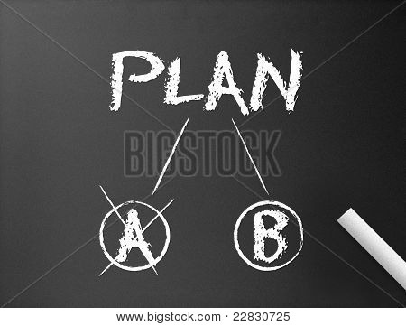 Chalkboard - Plan A & Plan B