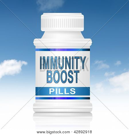 Immunity Boost Concept.