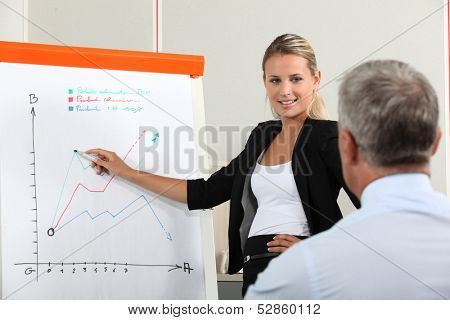 Businesswoman presenting  market research