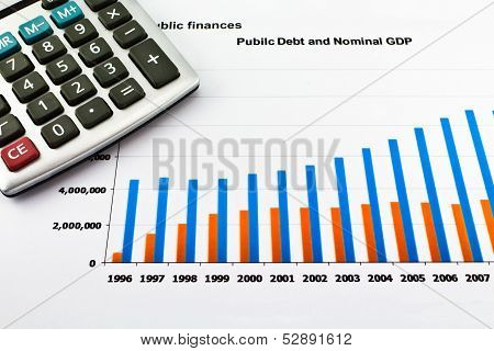 Financial Graph With Calculator