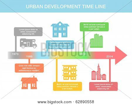 Infographic timeline elements with real estate
