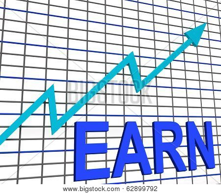 Earn Graph Chart Shows Increase Earnings Growing